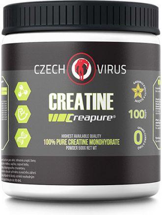 Czech Virus Creatine Creapure
